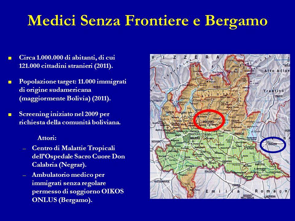 Medici Senza Frontiere e Bergamo