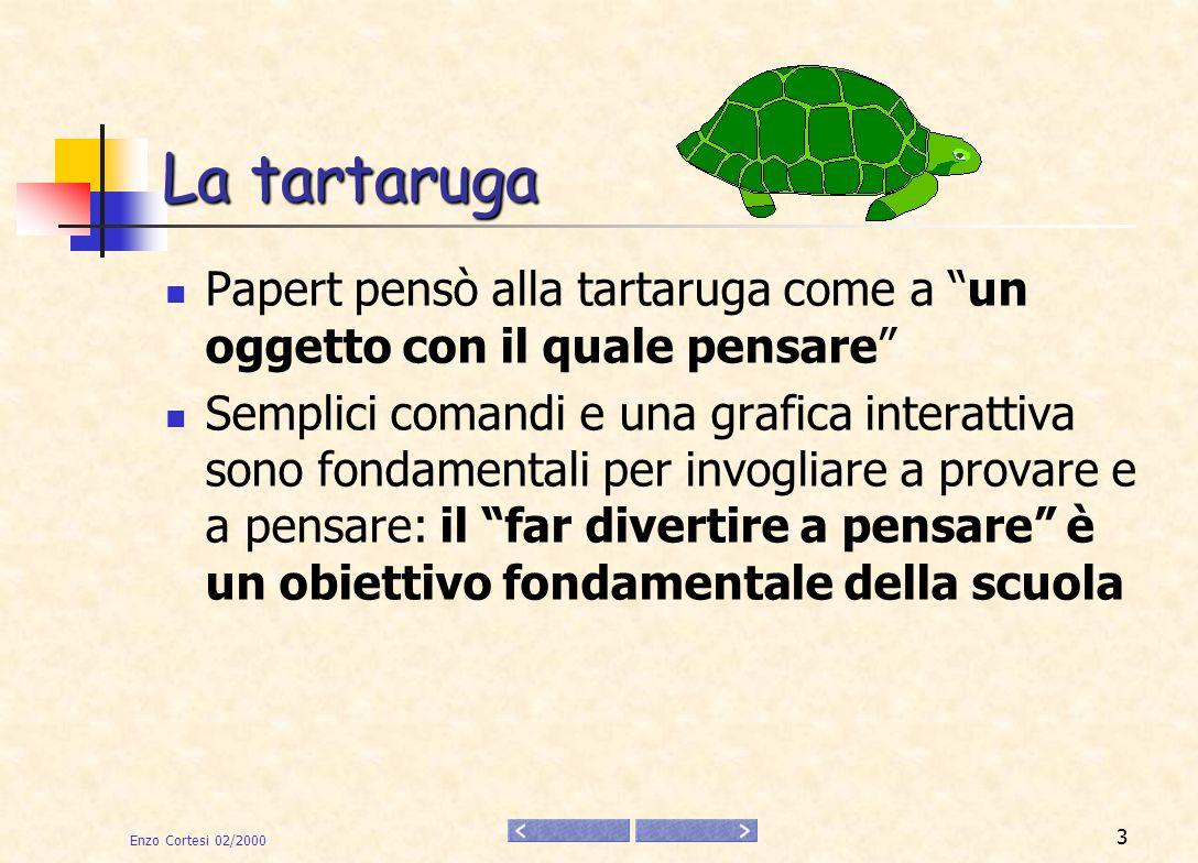 La tartaruga Papert pensò alla tartaruga come a un oggetto con il quale pensare