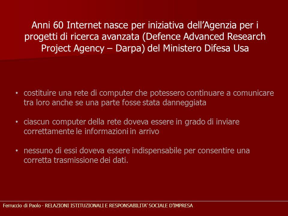 Anni 60 Internet nasce per iniziativa dell'Agenzia per i progetti di ricerca avanzata (Defence Advanced Research Project Agency – Darpa) del Ministero Difesa Usa