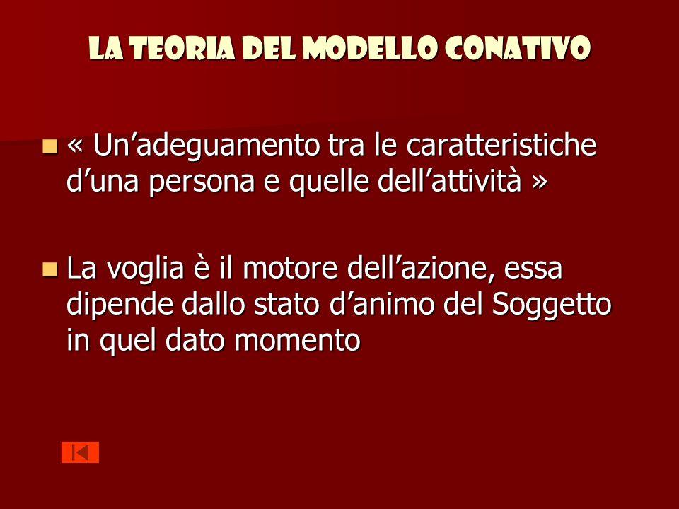 LA TEORIA DEL MODELLO CONATIVO