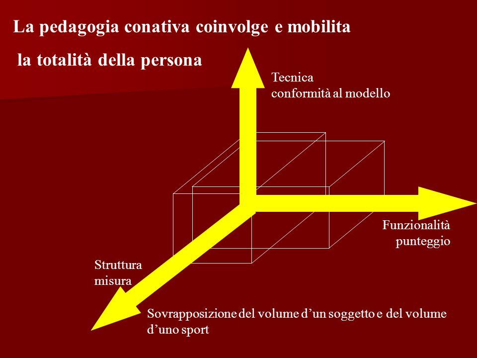 La pedagogia conativa coinvolge e mobilita la totalità della persona