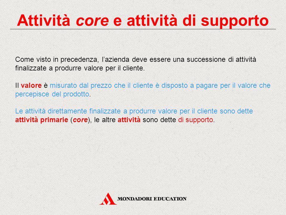 Attività core e attività di supporto