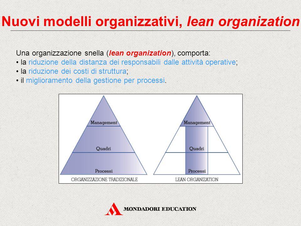 Nuovi modelli organizzativi, lean organization