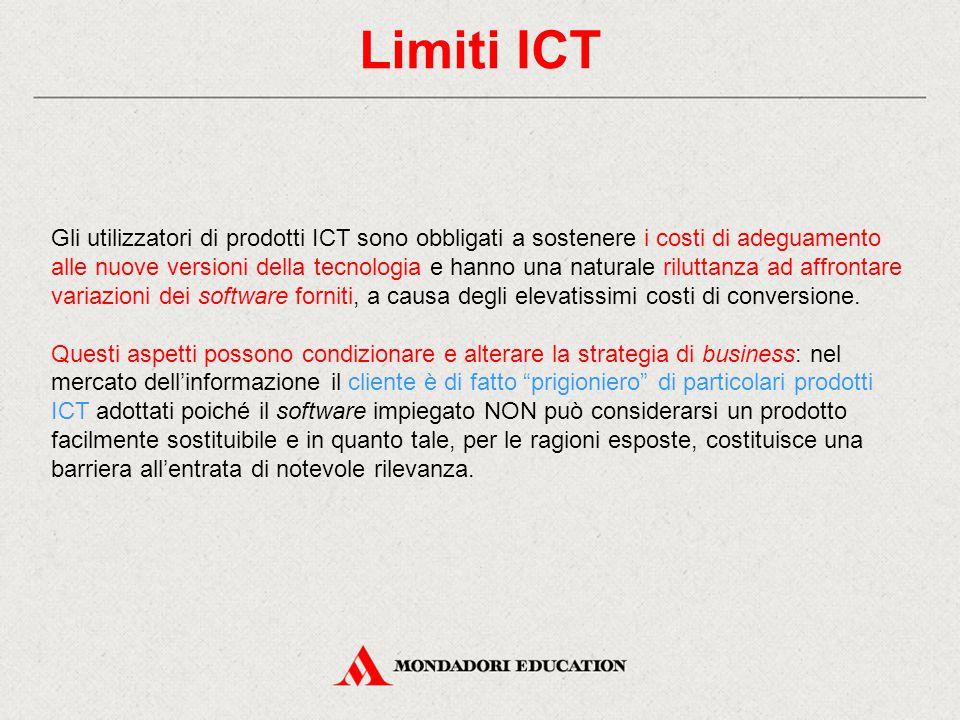 Limiti ICT