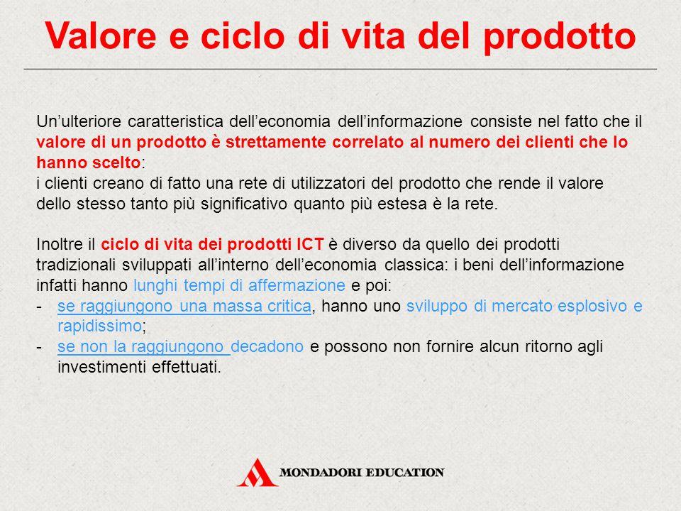 Valore e ciclo di vita del prodotto