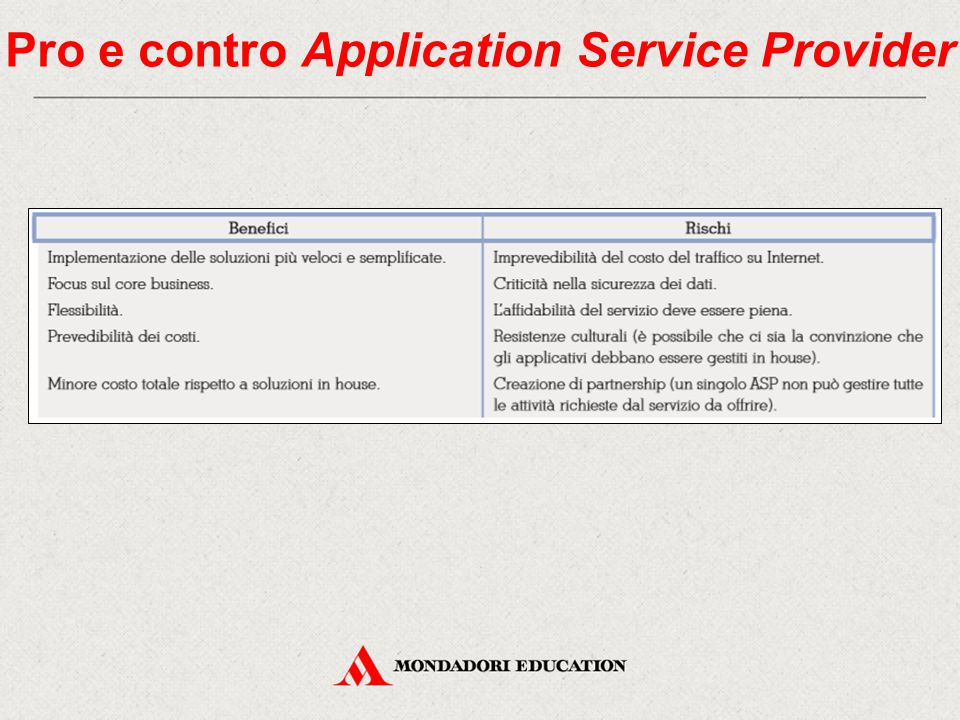 Pro e contro Application Service Provider