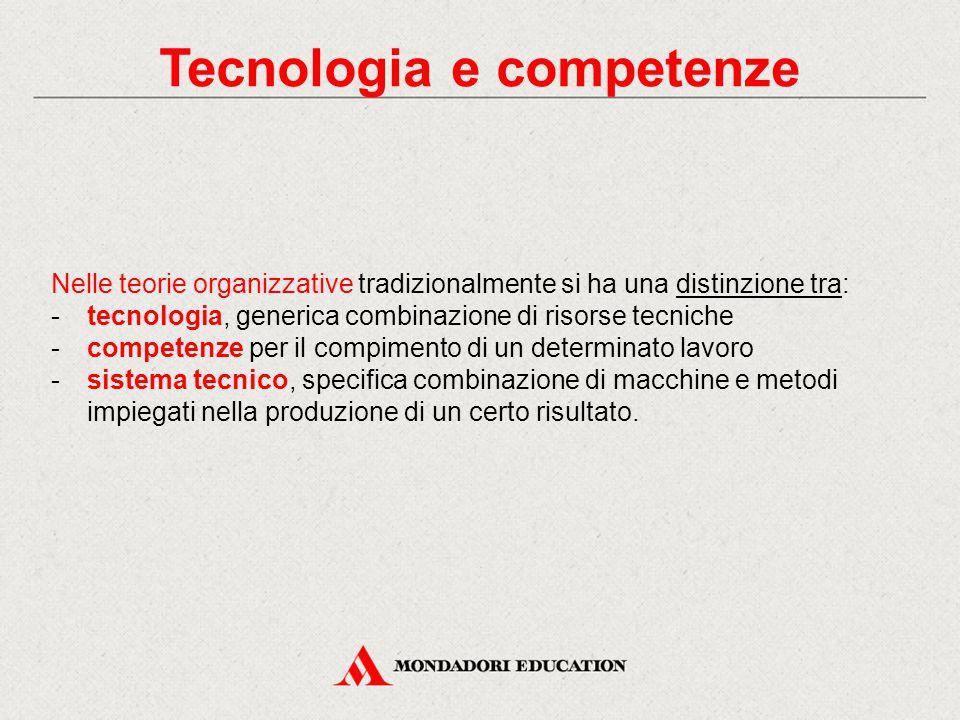 Tecnologia e competenze