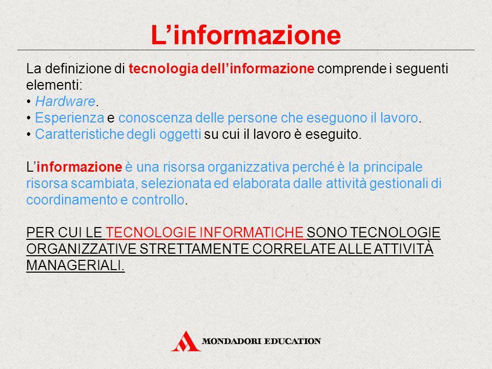 L'informazione La definizione di tecnologia dell'informazione comprende i seguenti elementi: • Hardware.