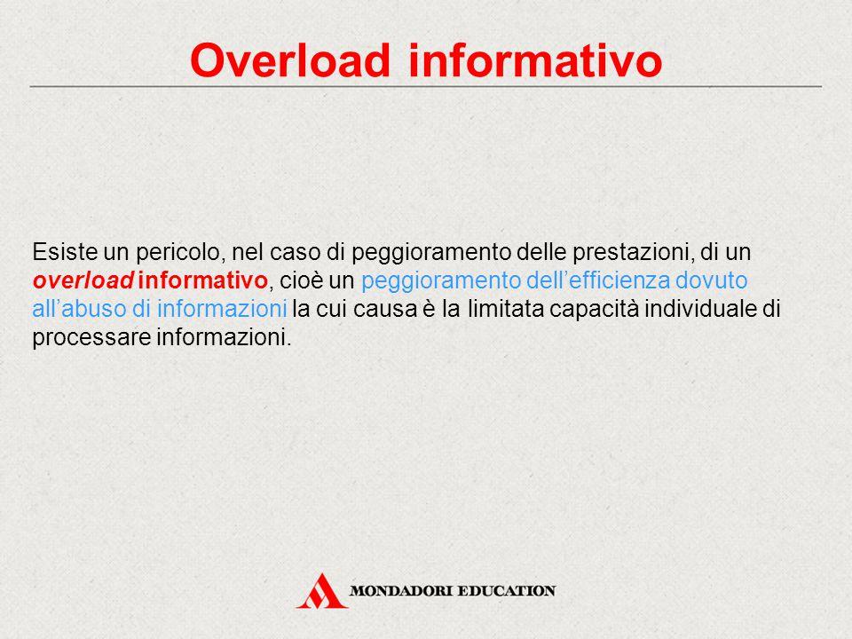 Overload informativo