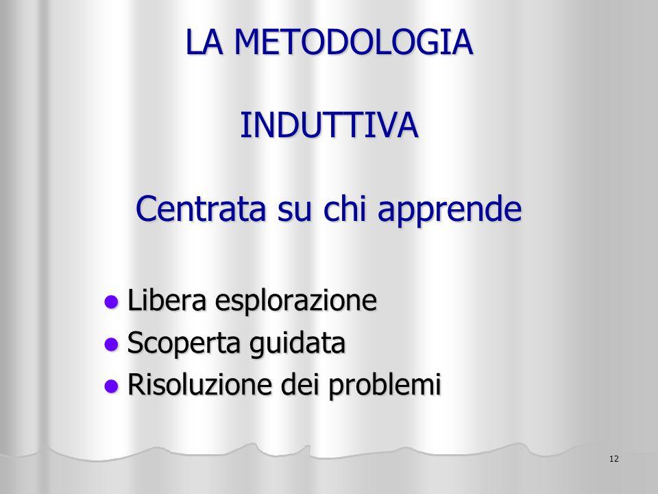 LA METODOLOGIA INDUTTIVA Centrata su chi apprende