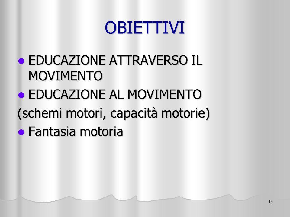 OBIETTIVI EDUCAZIONE ATTRAVERSO IL MOVIMENTO EDUCAZIONE AL MOVIMENTO