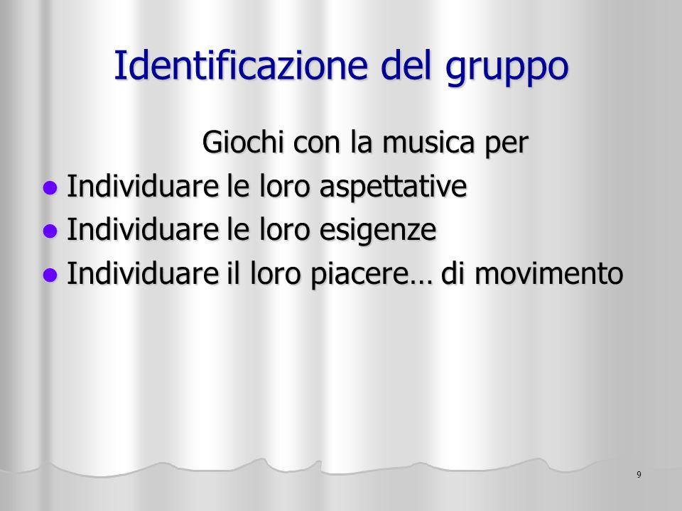 Identificazione del gruppo