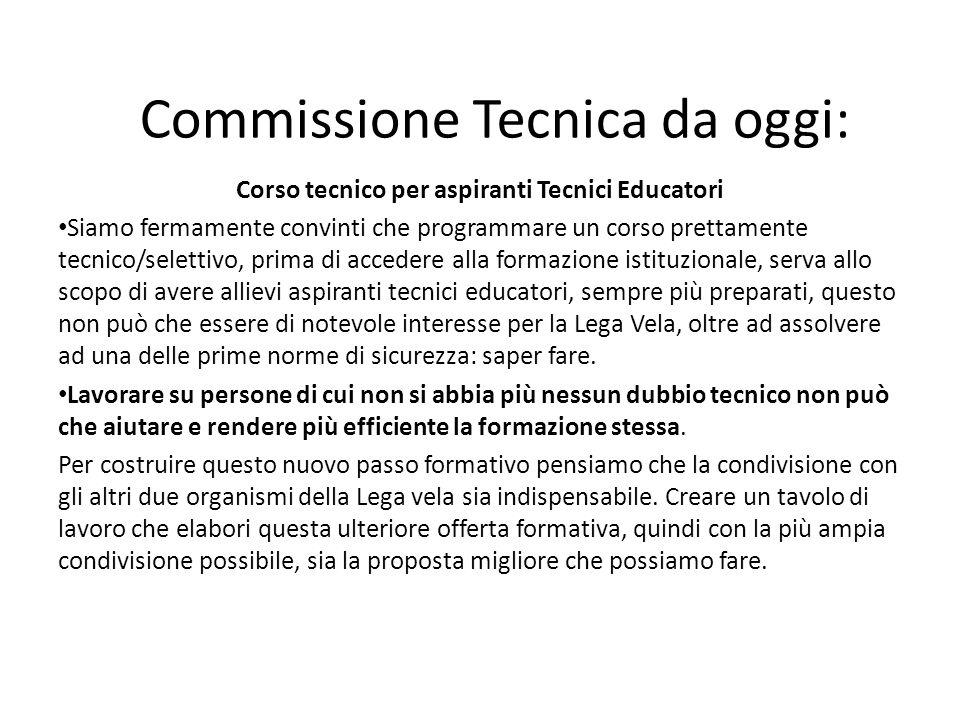 Commissione Tecnica da oggi:
