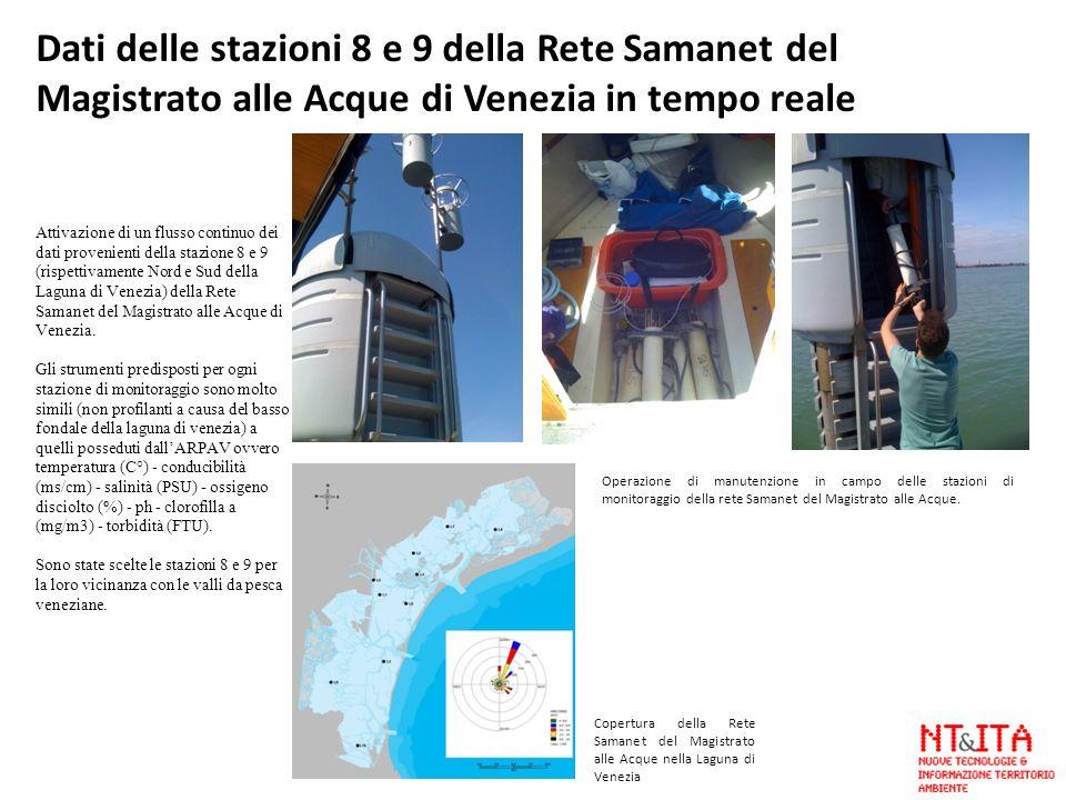 Dati delle stazioni 8 e 9 della Rete Samanet del Magistrato alle Acque di Venezia in tempo reale