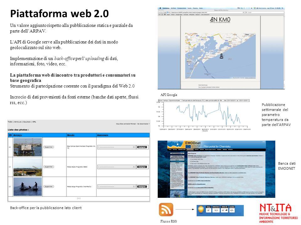 Piattaforma web 2.0 Un valore aggiunto rispetto alla pubblicazione statica e parziale da parte dell'ARPAV.