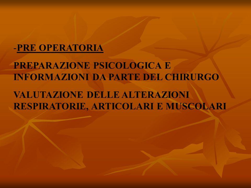 PRE OPERATORIA PREPARAZIONE PSICOLOGICA E INFORMAZIONI DA PARTE DEL CHIRURGO.