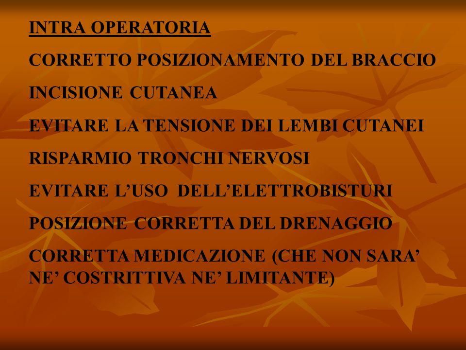 INTRA OPERATORIA CORRETTO POSIZIONAMENTO DEL BRACCIO. INCISIONE CUTANEA. EVITARE LA TENSIONE DEI LEMBI CUTANEI.