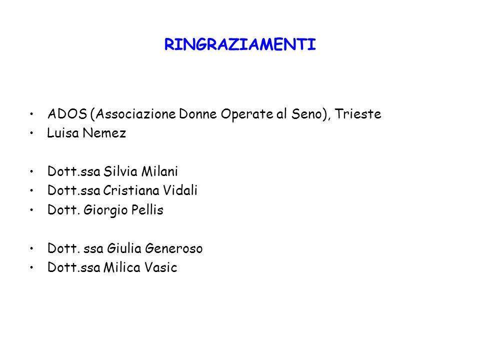 RINGRAZIAMENTI ADOS (Associazione Donne Operate al Seno), Trieste