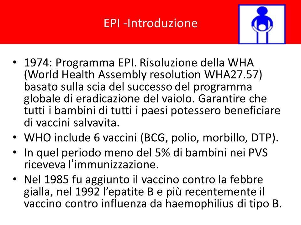 EPI -Introduzione
