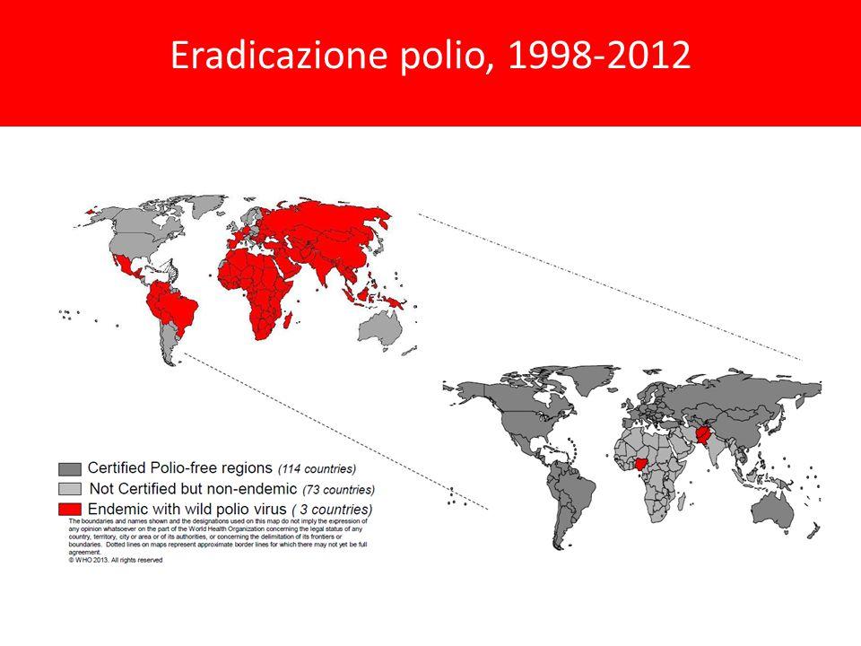 Eradicazione polio, 1998-2012
