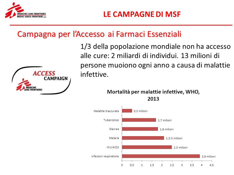 Campagna per l'Accesso ai Farmaci Essenziali