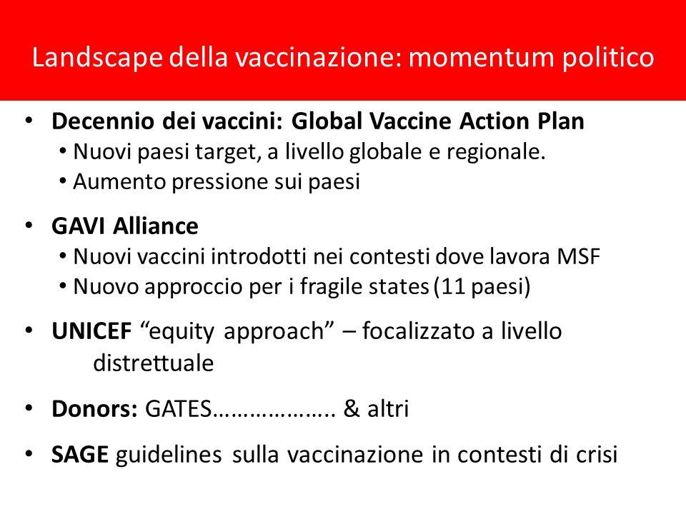 Landscape della vaccinazione: momentum politico