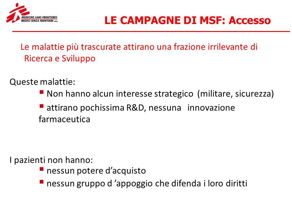 LE CAMPAGNE DI MSF: Accesso