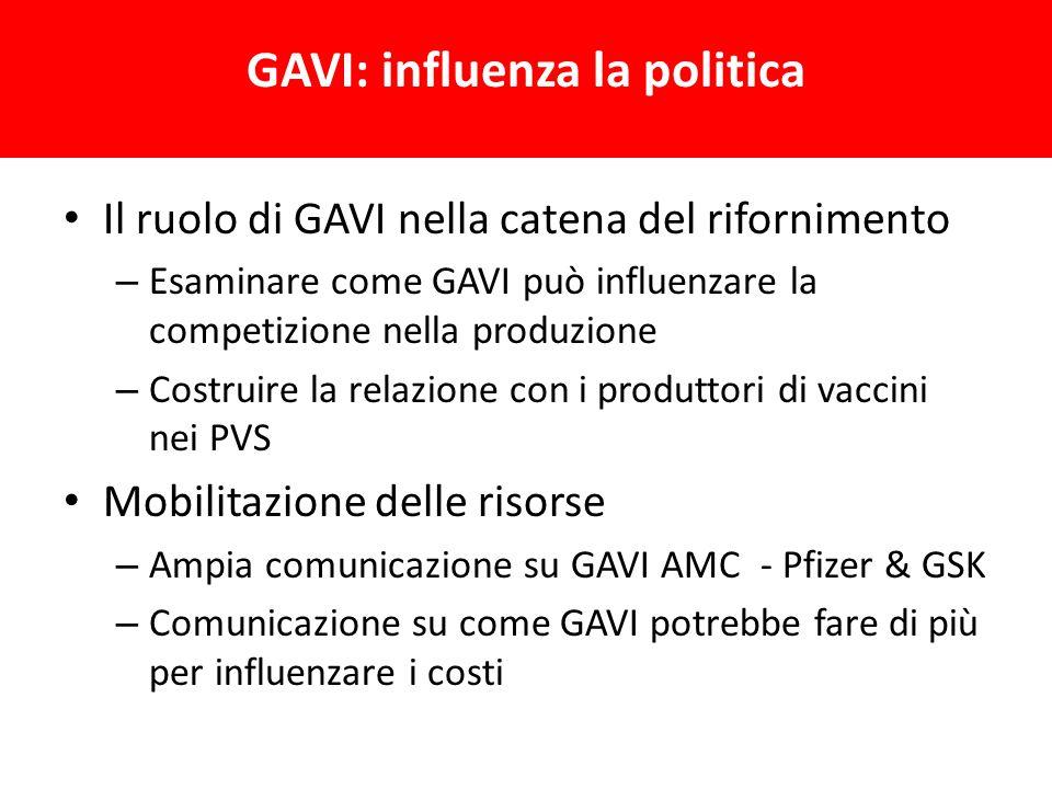 GAVI: influenza la politica