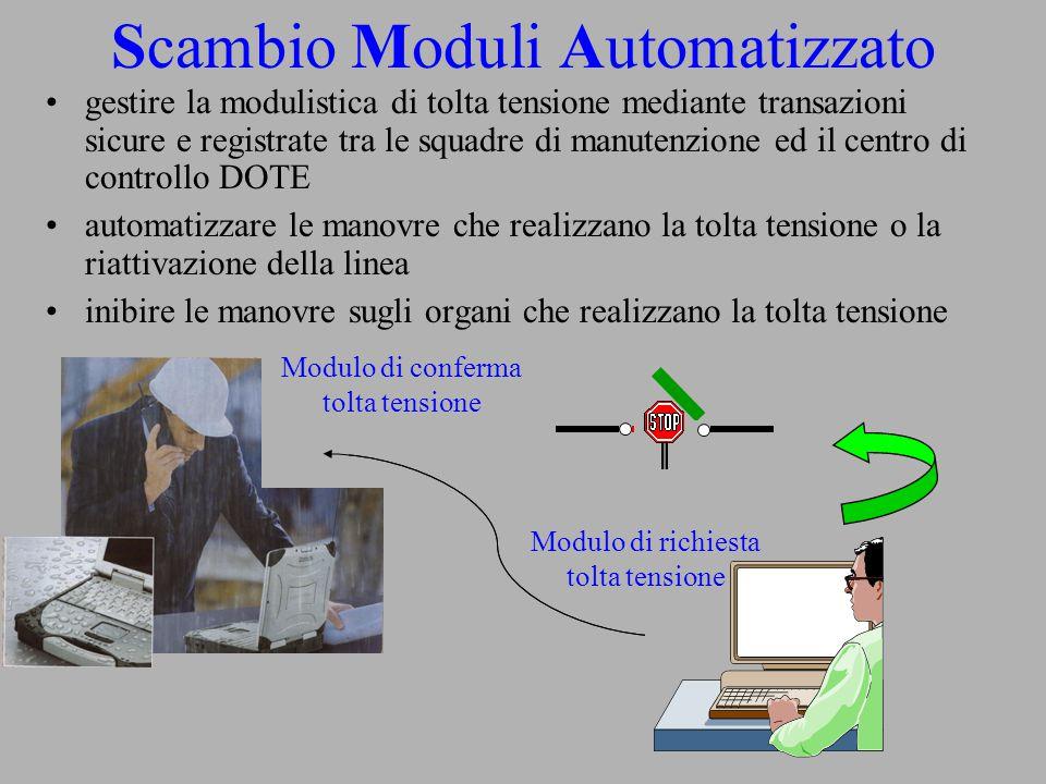 Scambio Moduli Automatizzato