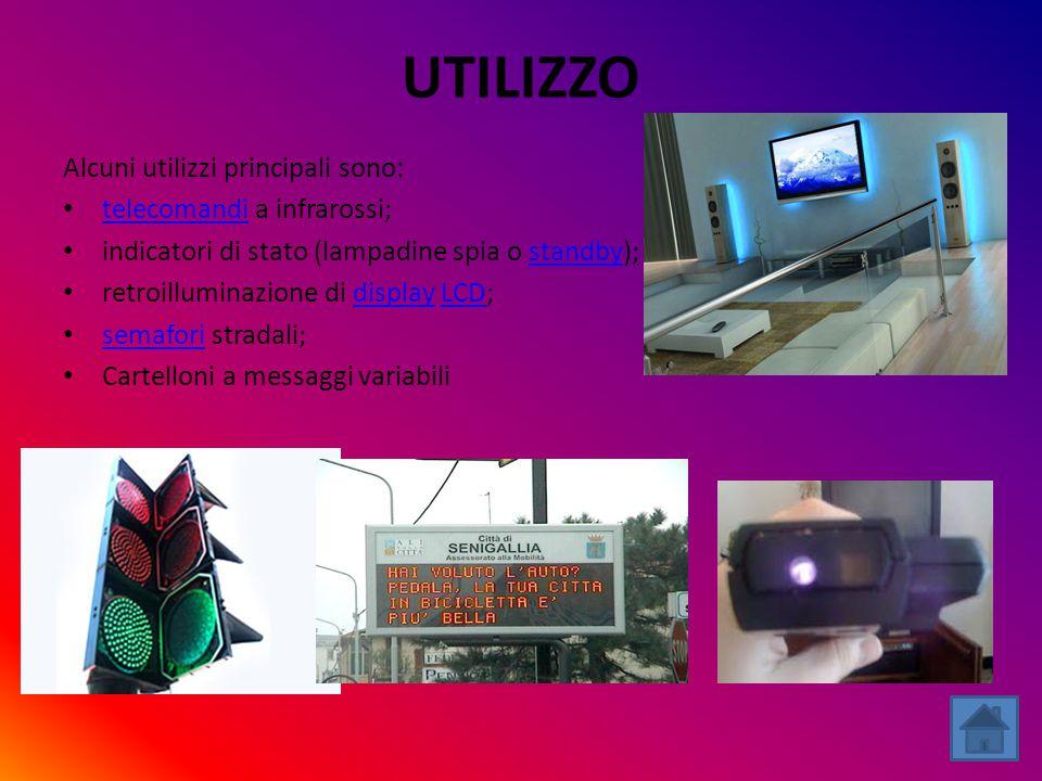 UTILIZZO Alcuni utilizzi principali sono: telecomandi a infrarossi;