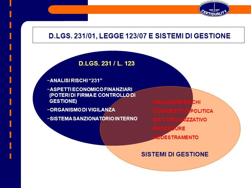 D.LGS. 231/01, LEGGE 123/07 E SISTEMI DI GESTIONE