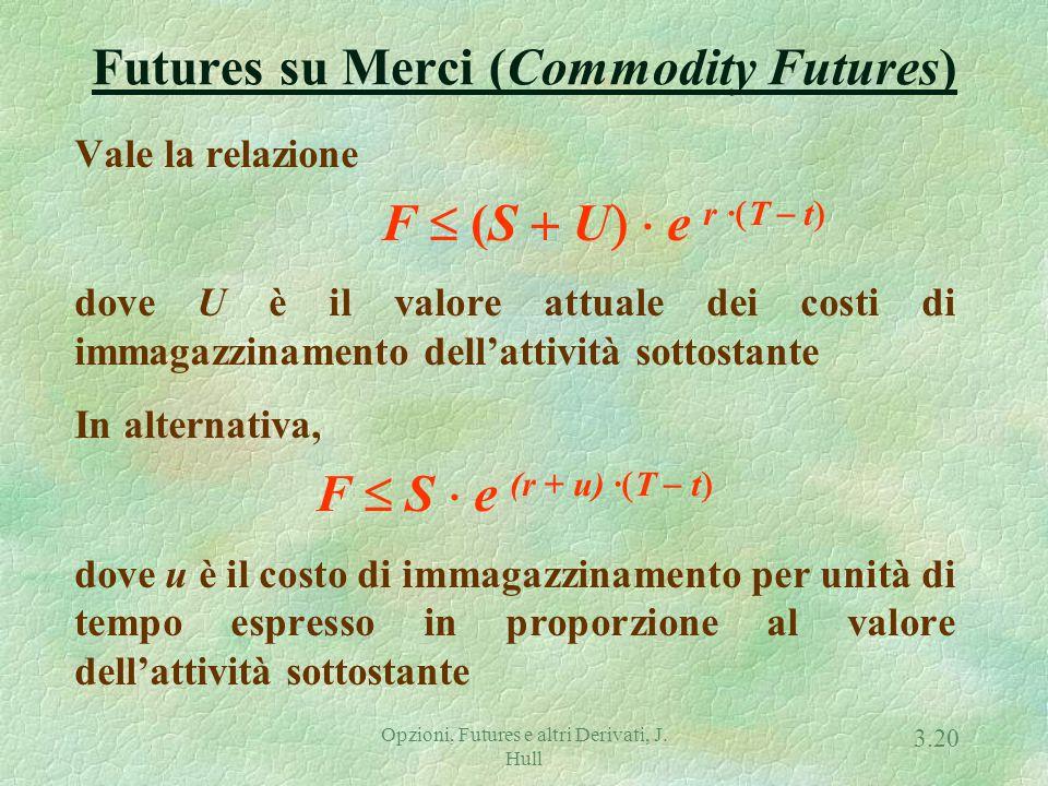 Prezzi Futures e Futuri Prezzi Spot