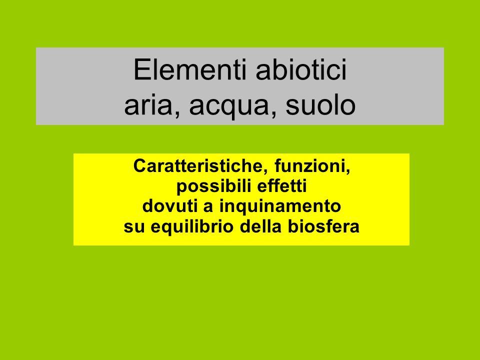 Elementi abiotici aria, acqua, suolo