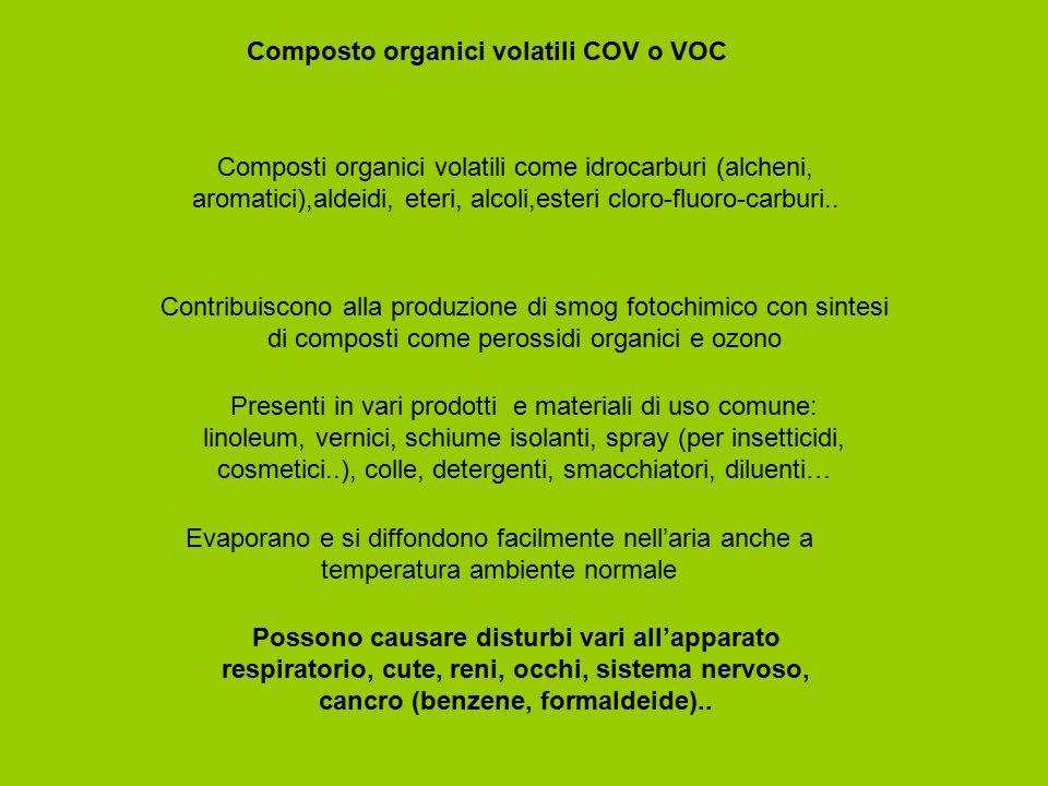 Composto organici volatili COV o VOC