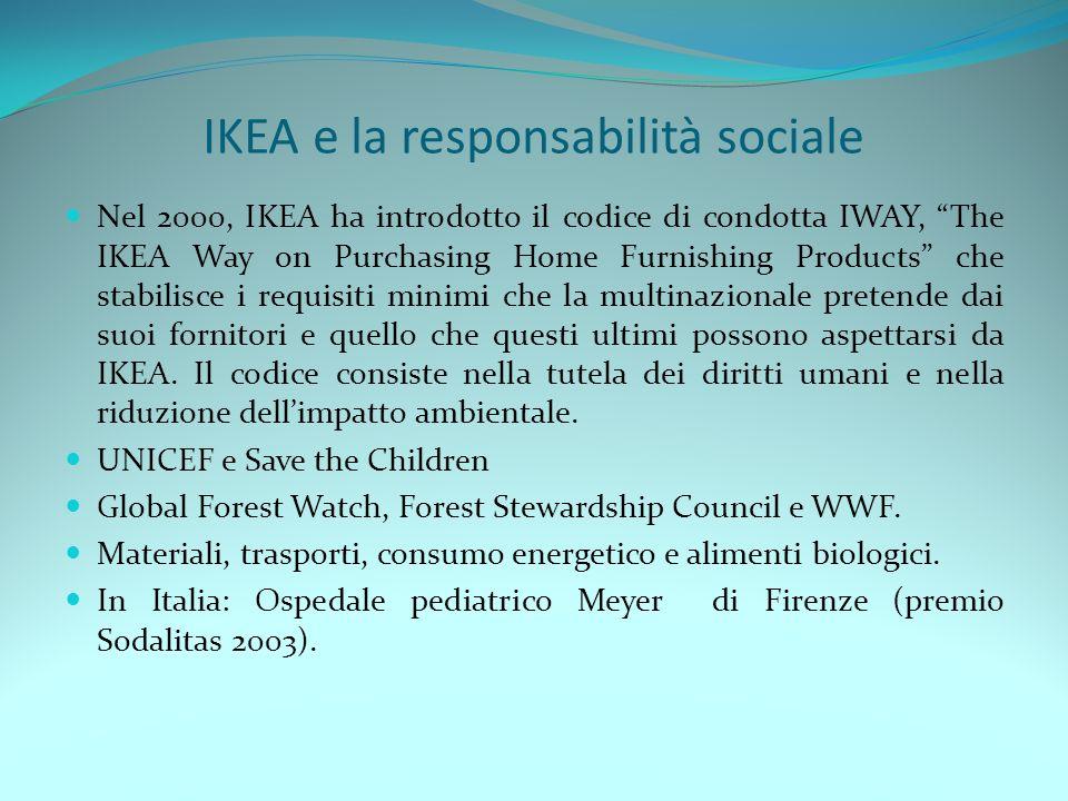 IKEA e la responsabilità sociale