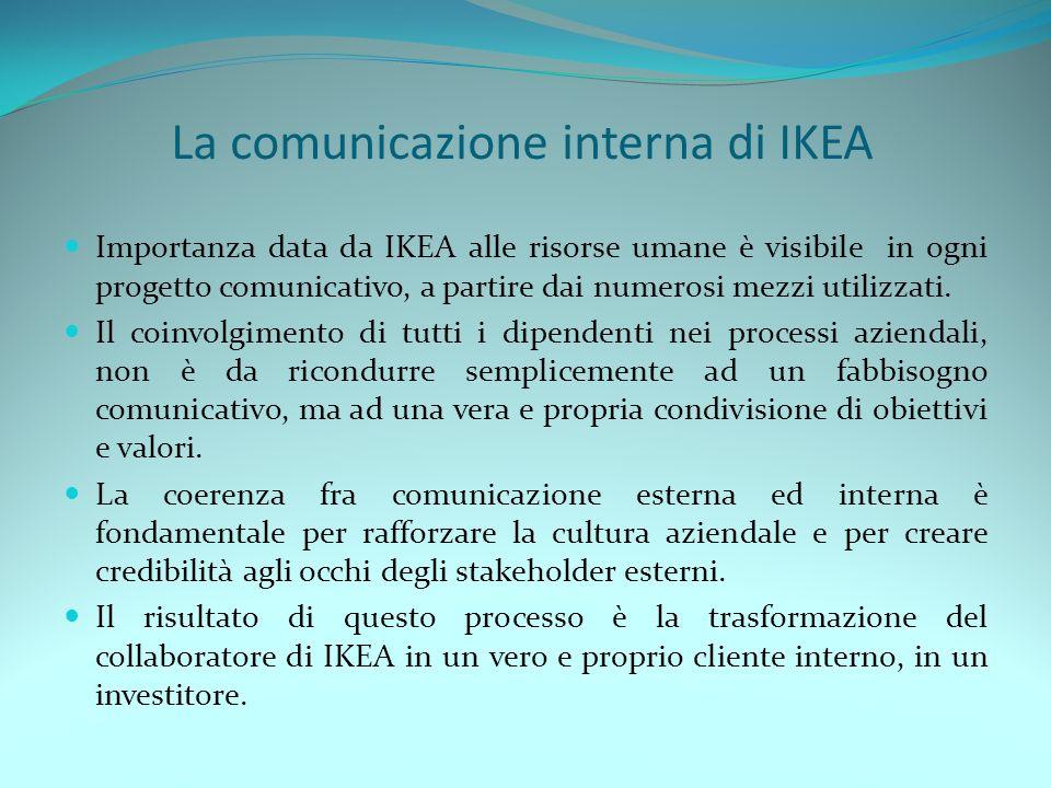 La comunicazione interna di IKEA