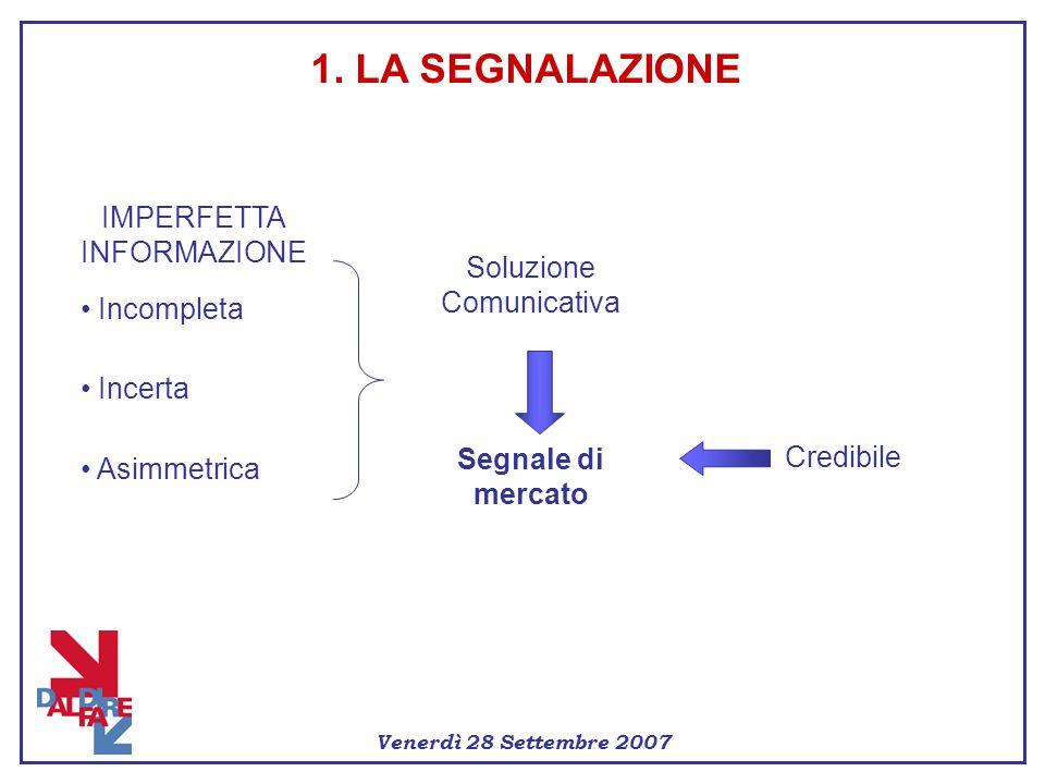 1. LA SEGNALAZIONE IMPERFETTA INFORMAZIONE Incompleta