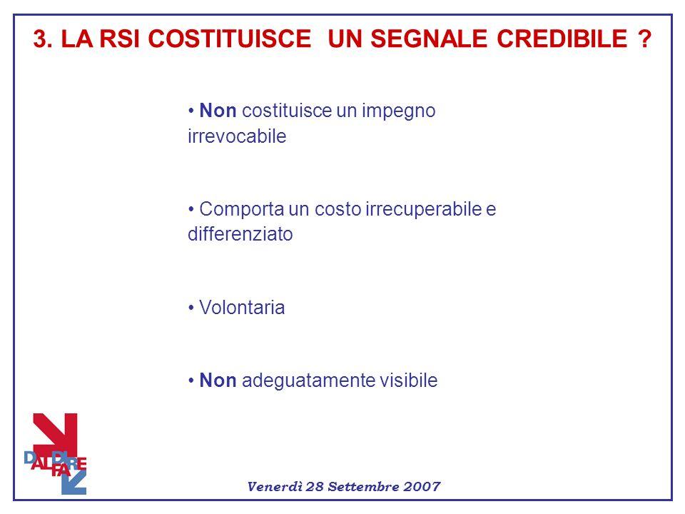 3. LA RSI COSTITUISCE UN SEGNALE CREDIBILE