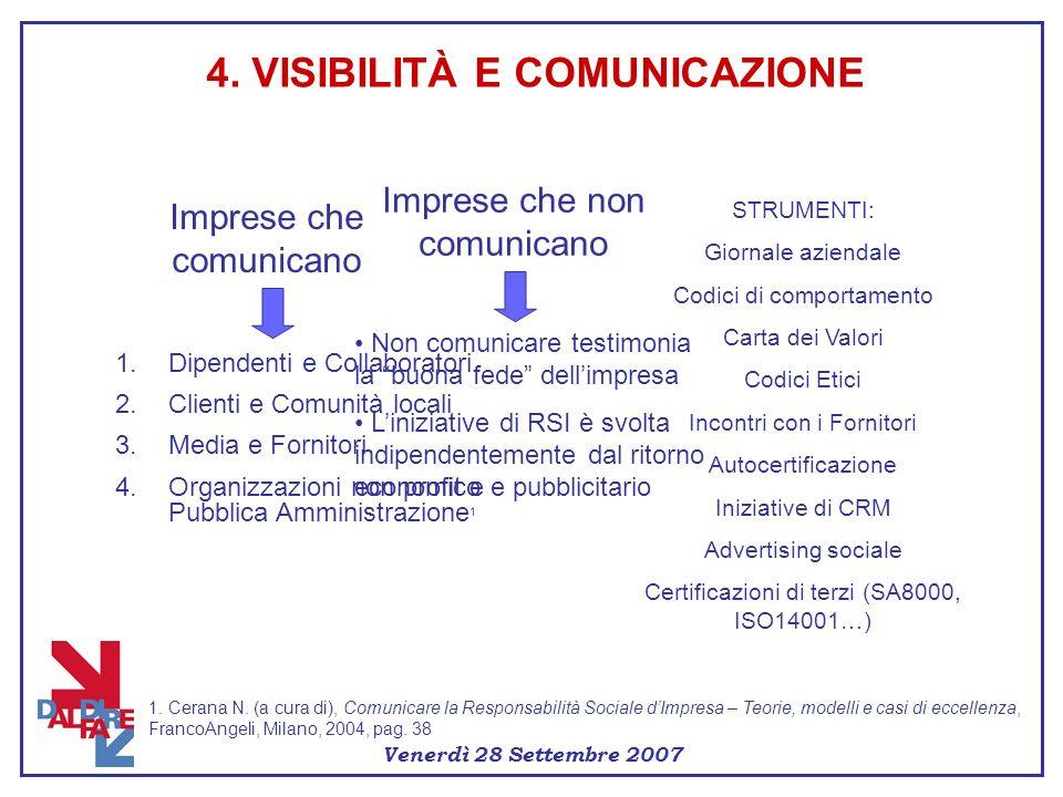 4. VISIBILITÀ E COMUNICAZIONE