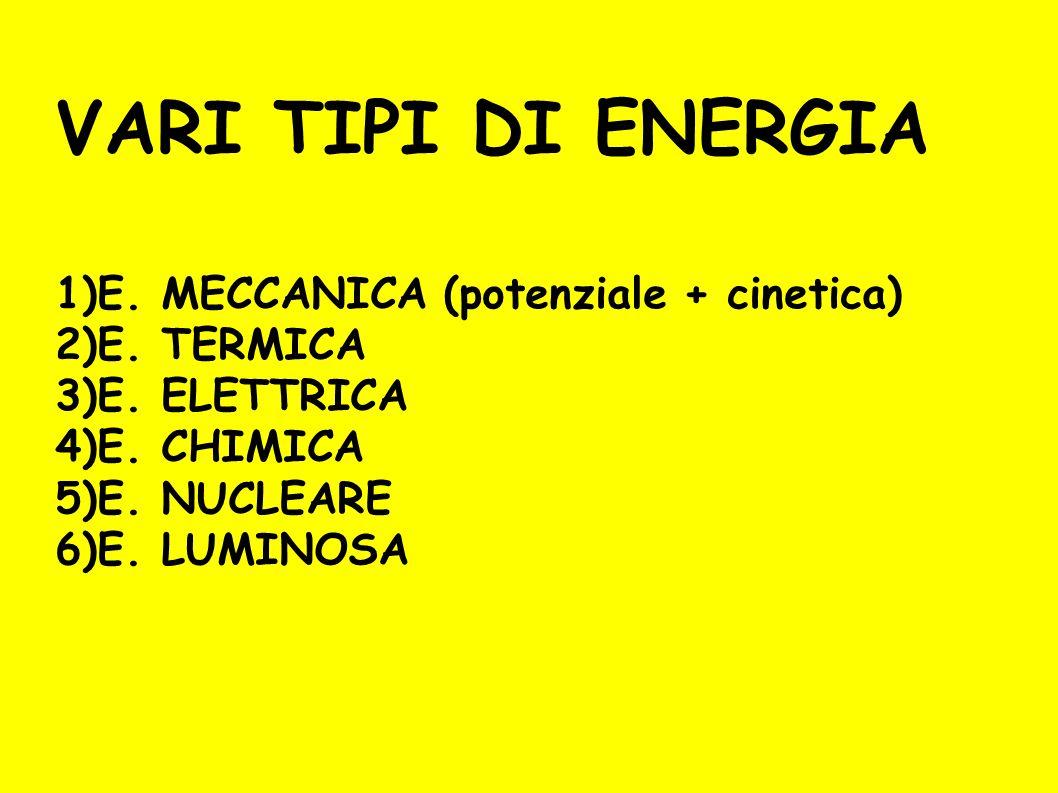 VARI TIPI DI ENERGIA E. MECCANICA (potenziale + cinetica) E. TERMICA