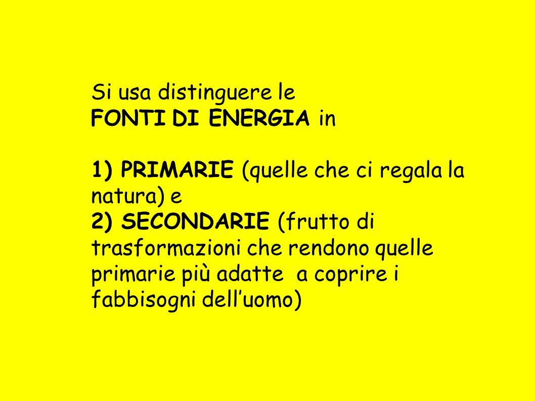 Si usa distinguere le FONTI DI ENERGIA in.