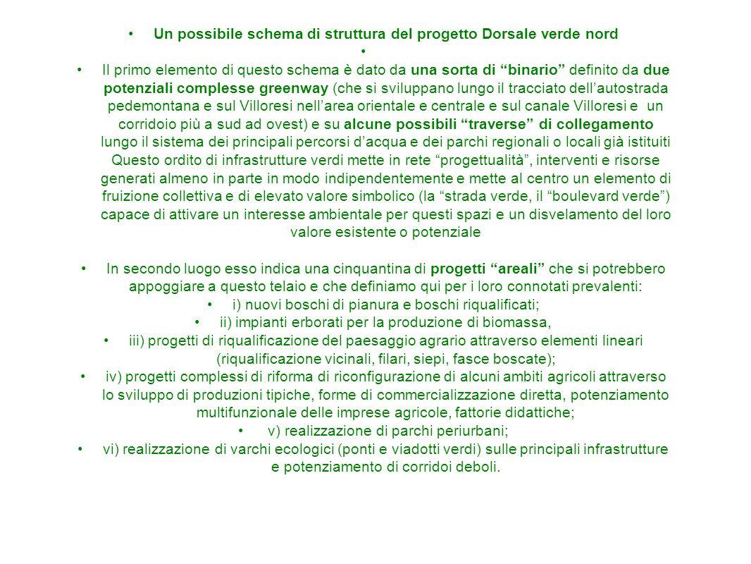 Un possibile schema di struttura del progetto Dorsale verde nord