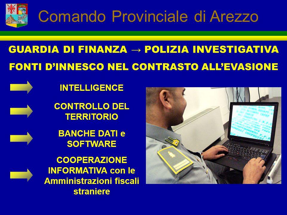 Comando Provinciale di Arezzo