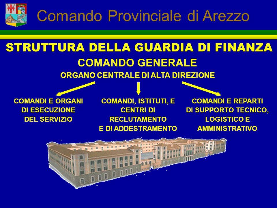 STRUTTURA DELLA GUARDIA DI FINANZA ORGANO CENTRALE DI ALTA DIREZIONE