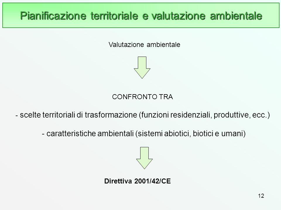 Pianificazione territoriale e valutazione ambientale