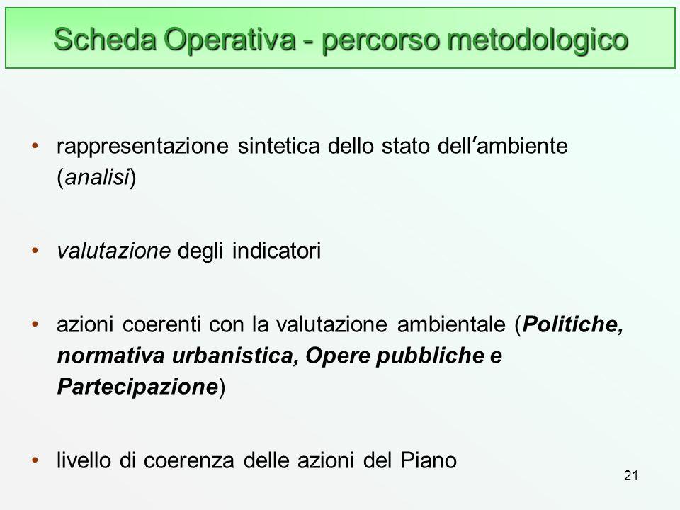 Scheda Operativa - percorso metodologico