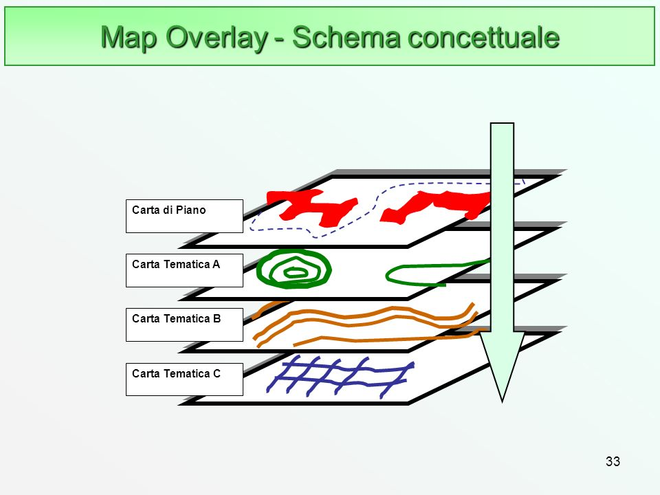 Map Overlay - Schema concettuale