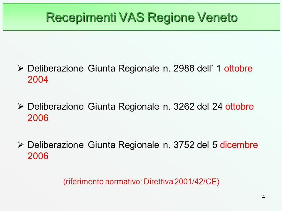 Recepimenti VAS Regione Veneto