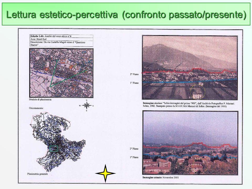 Lettura estetico-percettiva (confronto passato/presente)