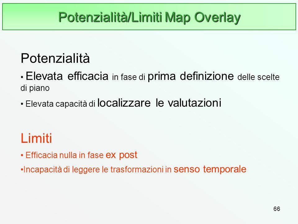 Potenzialità/Limiti Map Overlay